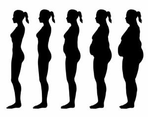 В настоящее время используется более надежная классификация ожирения, которая учитывает точный рост и вес для расчета индекса массы тела.